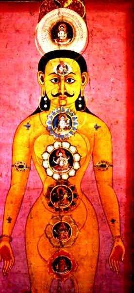 History of the Chakras