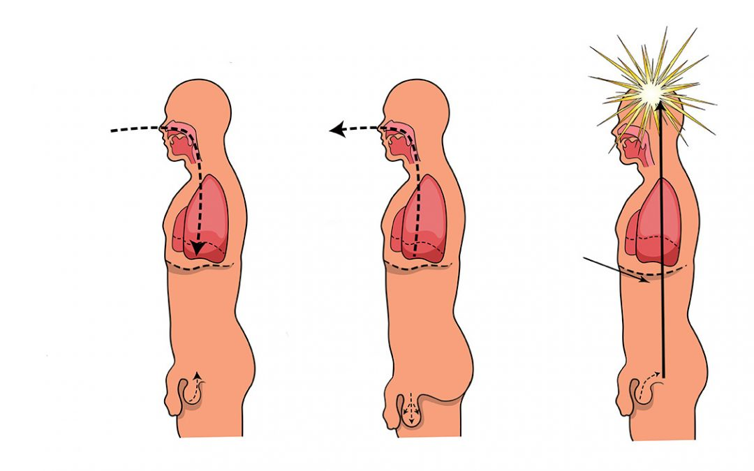 Testicle Breathing – Why You Should Breathe With Your Balls