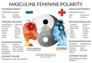 masculine energy
